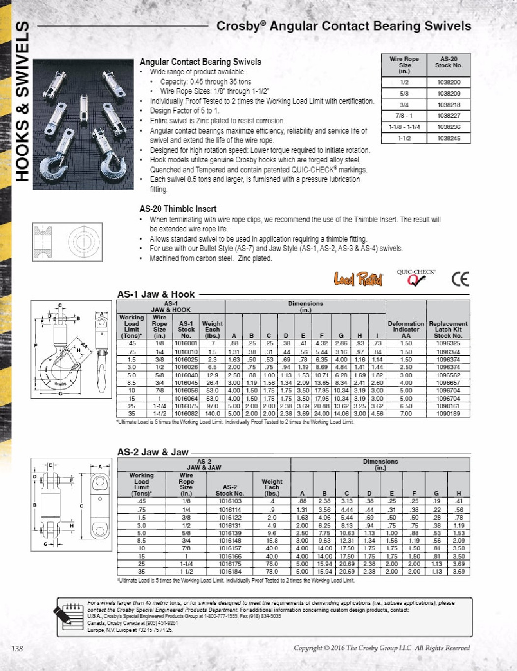Luxury Metric Wire Rope Capacity Ideas - Wiring Diagram Ideas ...
